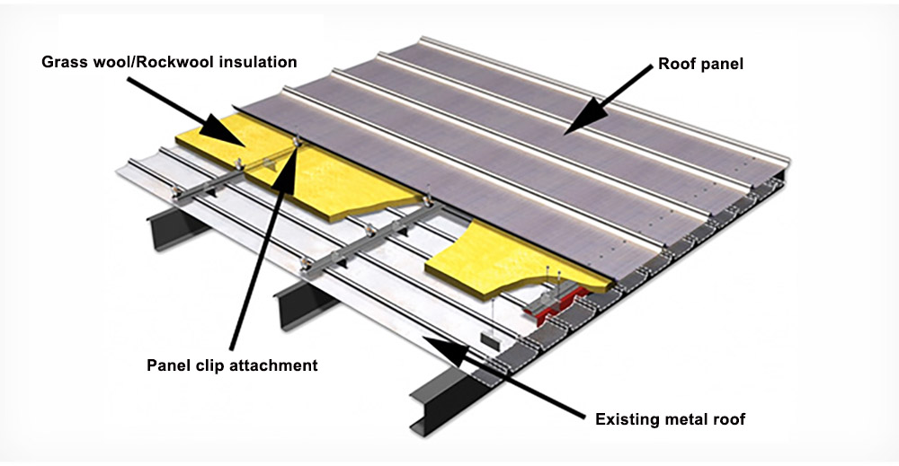 Structural insulation system to replace existing metal panel